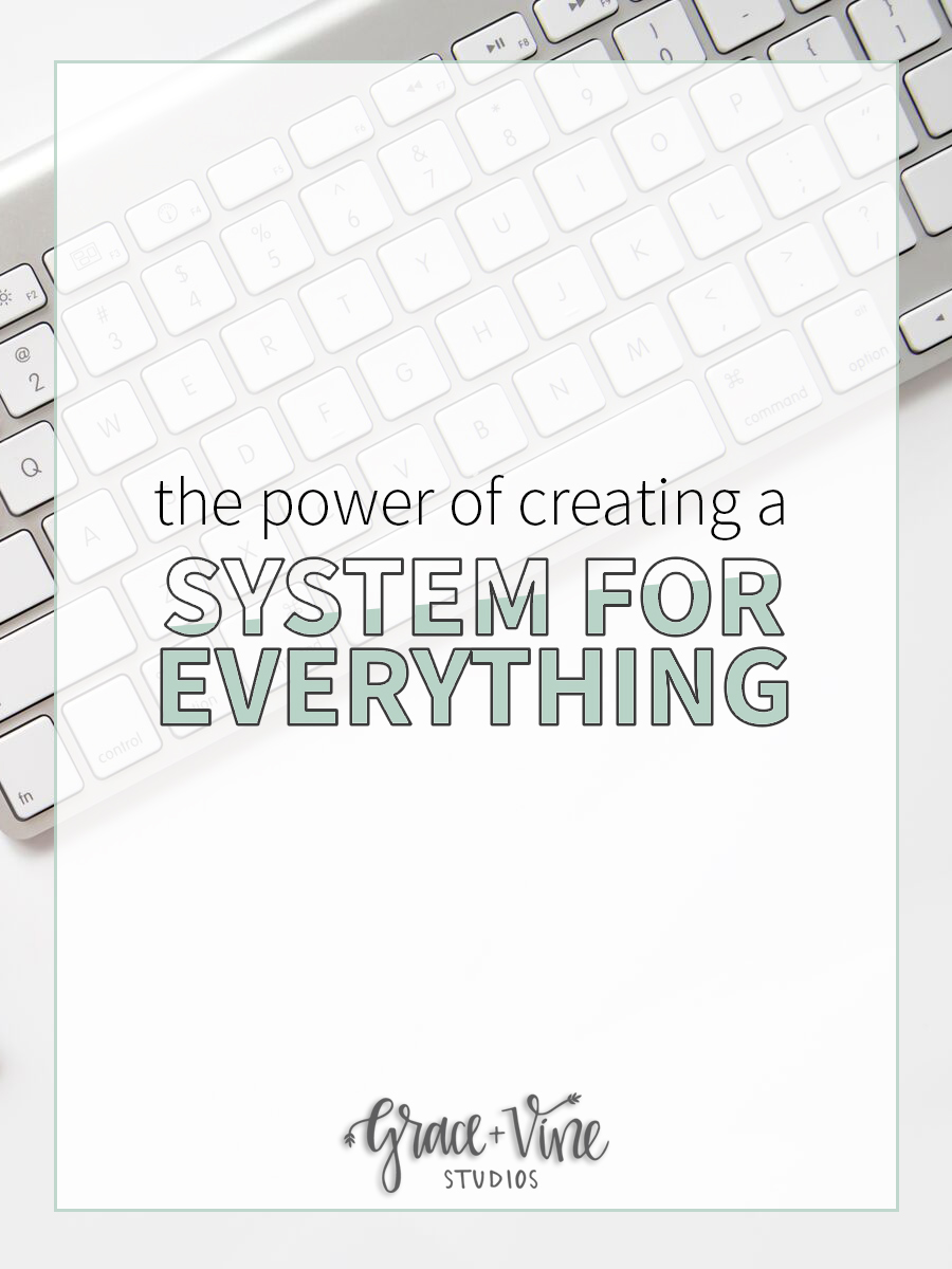 Why creating systems is vital for your business and how to begin creating systems to streamling your business! #businesstips #entrepreneur #smallbusiness